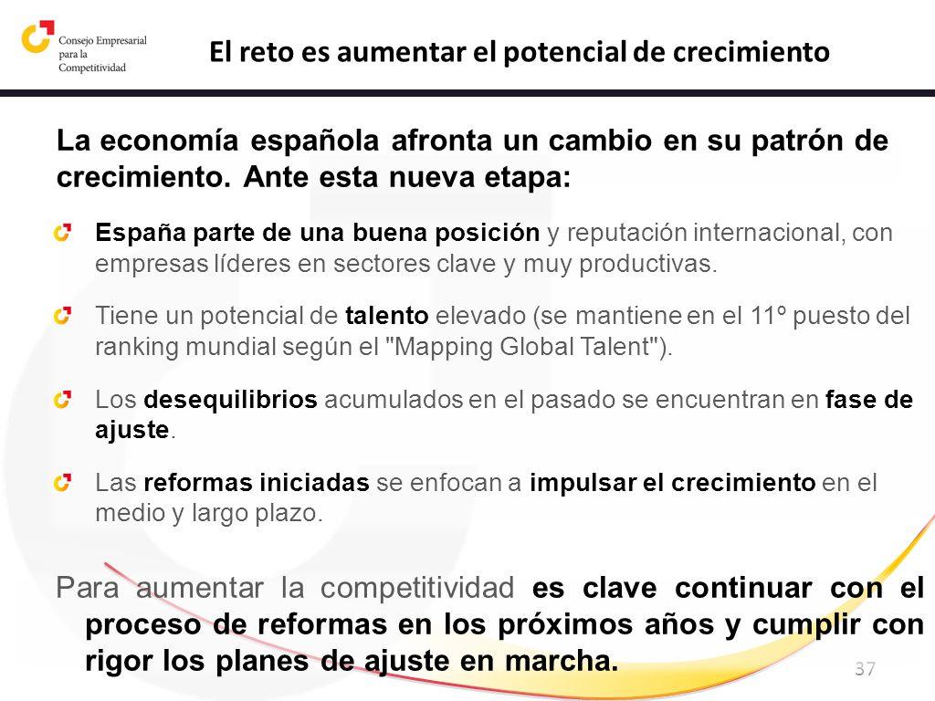 37 El reto es aumentar el potencial de crecimiento La economía española afronta un cambio en su patrón de crecimiento. Ante esta nueva etapa: España p