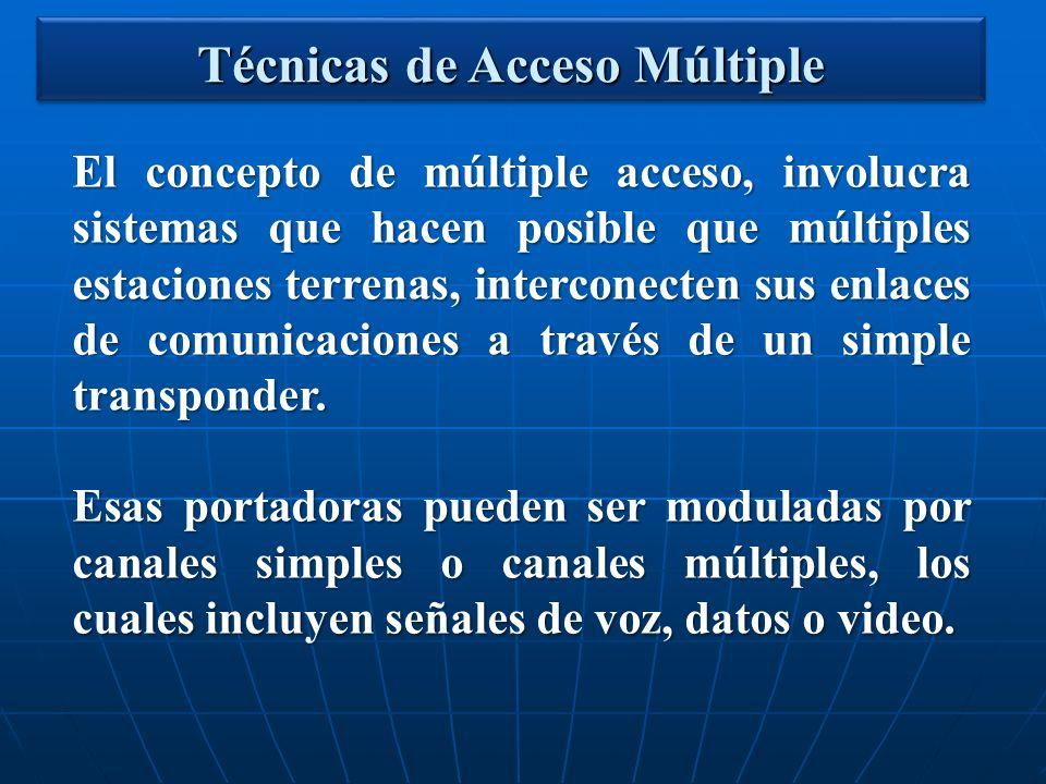 El concepto de múltiple acceso, involucra sistemas que hacen posible que múltiples estaciones terrenas, interconecten sus enlaces de comunicaciones a