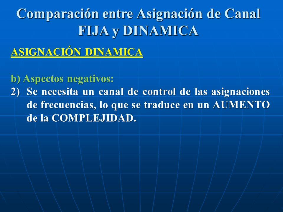 ASIGNACIÓN DINAMICA b) Aspectos negativos: 2)Se necesita un canal de control de las asignaciones de frecuencias, lo que se traduce en un AUMENTO de la