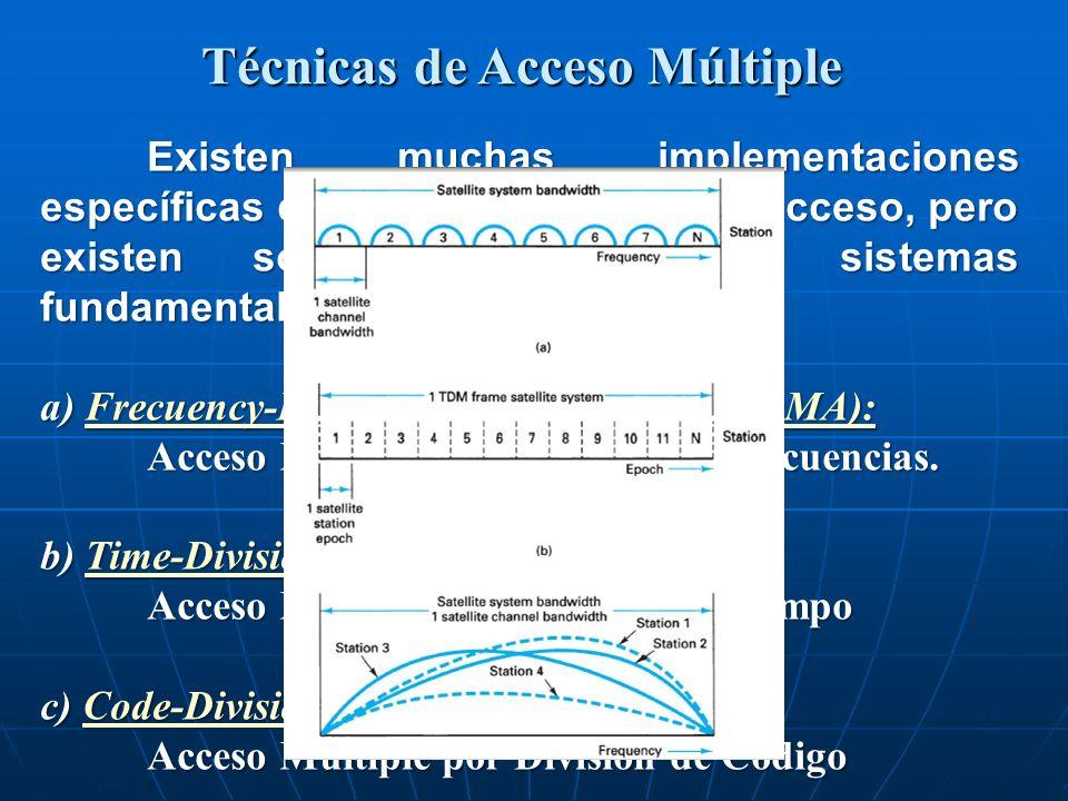 Existen muchas implementaciones específicas de sistemas de múltiple acceso, pero existen solo tres tipos de sistemas fundamentales: a) Frecuency-Divis