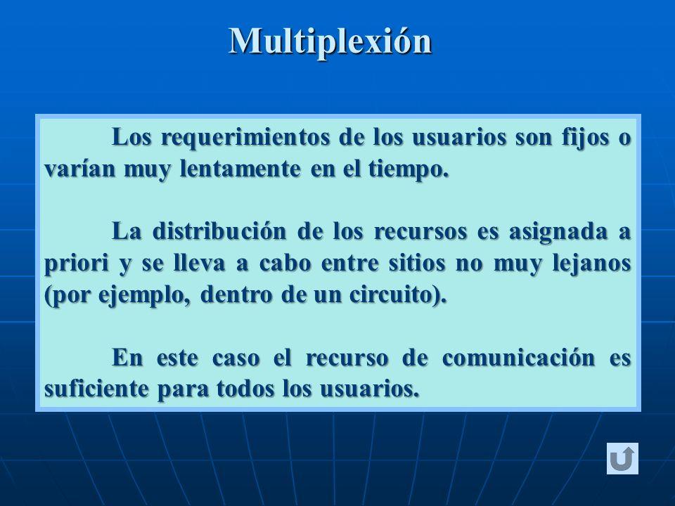 Multiplexión Los requerimientos de los usuarios son fijos o varían muy lentamente en el tiempo. La distribución de los recursos es asignada a priori y