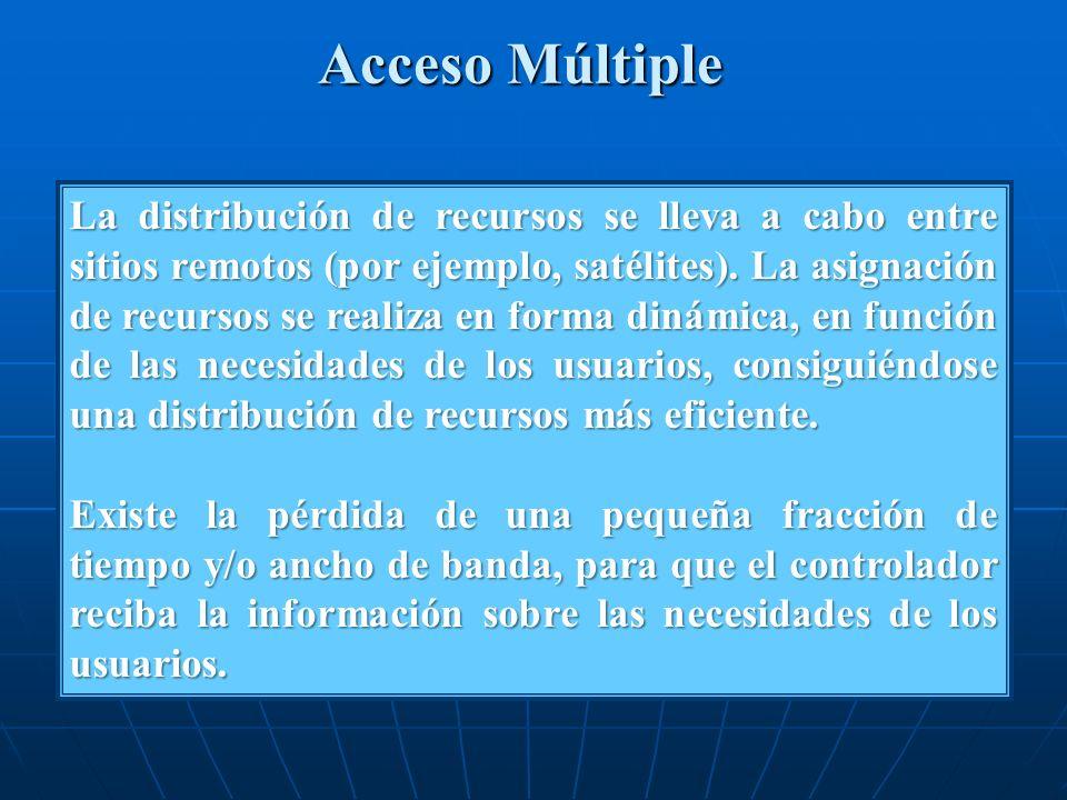 Acceso Múltiple La distribución de recursos se lleva a cabo entre sitios remotos (por ejemplo, satélites). La asignación de recursos se realiza en for