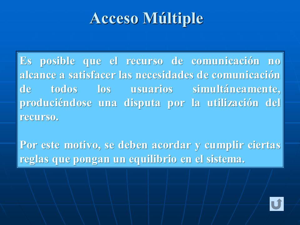 Acceso Múltiple Es posible que el recurso de comunicación no alcance a satisfacer las necesidades de comunicación de todos los usuarios simultáneament