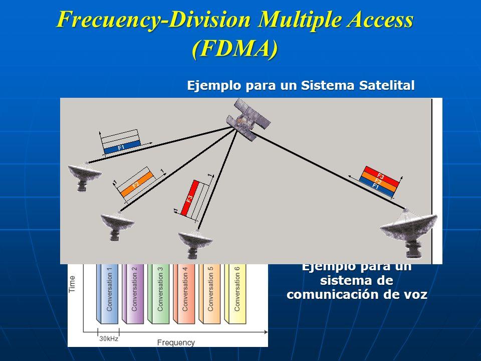 Ejemplo para un sistema de comunicación de voz Ejemplo para un Sistema Satelital