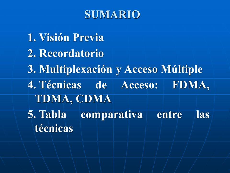 SUMARIO 1. Visión Previa 2. Recordatorio 3. Multiplexación y Acceso Múltiple 4. Técnicas de Acceso: FDMA, TDMA, CDMA 5. Tabla comparativa entre las té