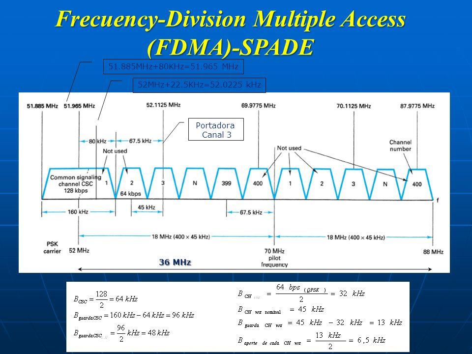 Frecuency-Division Multiple Access (FDMA)-SPADE Portadora Canal 3 51.885MHz+80KHz=51.965 MHz 52MHz+22.5KHz=52.0225 kHz 36 MHz