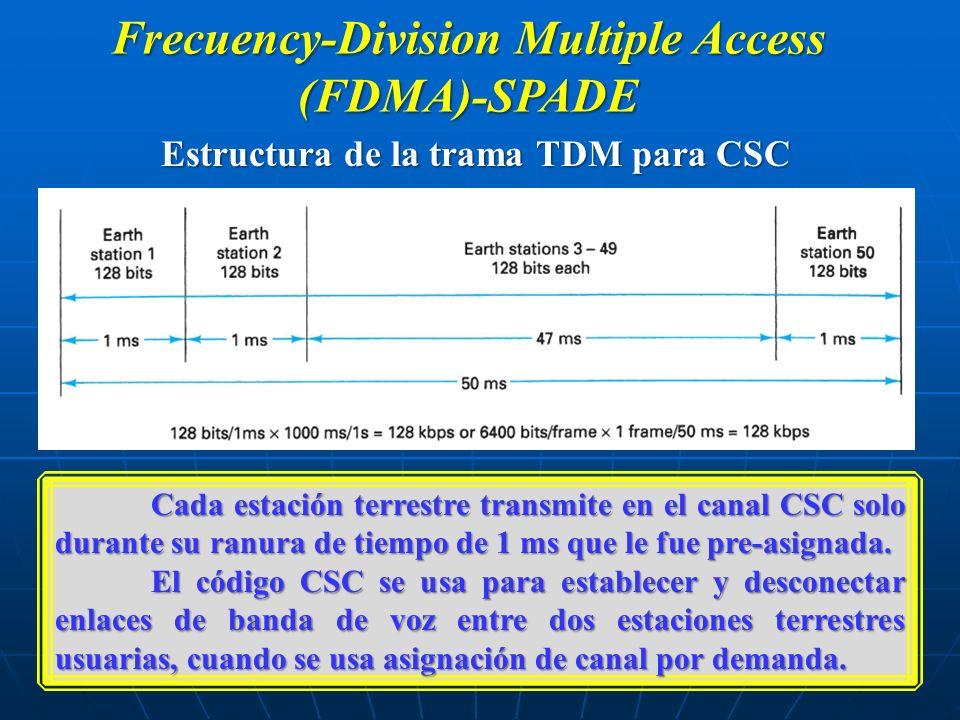 Frecuency-Division Multiple Access (FDMA)-SPADE Estructura de la trama TDM para CSC Cada estación terrestre transmite en el canal CSC solo durante su