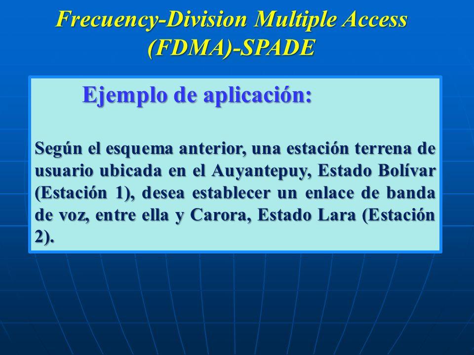 Frecuency-Division Multiple Access (FDMA)-SPADE Ejemplo de aplicación: Según el esquema anterior, una estación terrena de usuario ubicada en el Auyant