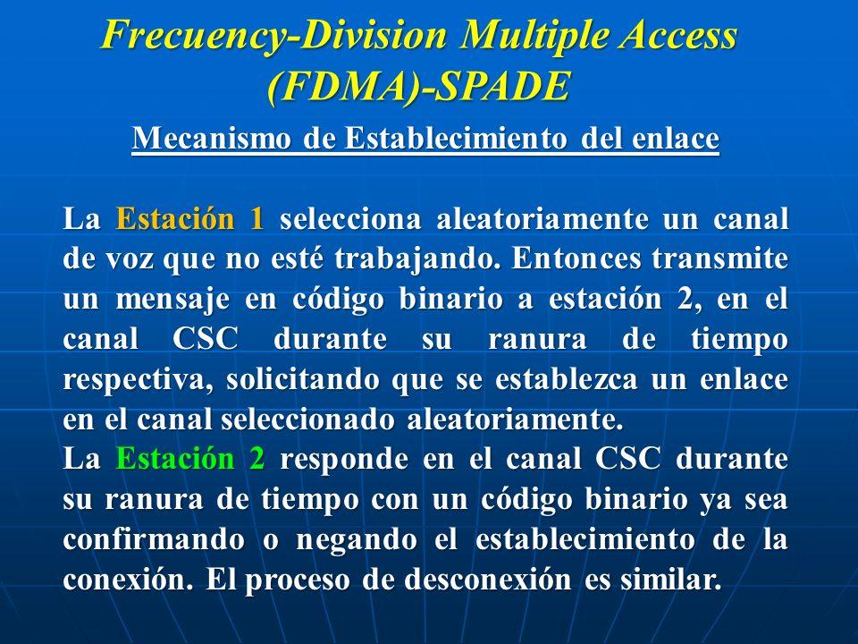 Frecuency-Division Multiple Access (FDMA)-SPADE Mecanismo de Establecimiento del enlace La Estación 1 selecciona aleatoriamente un canal de voz que no