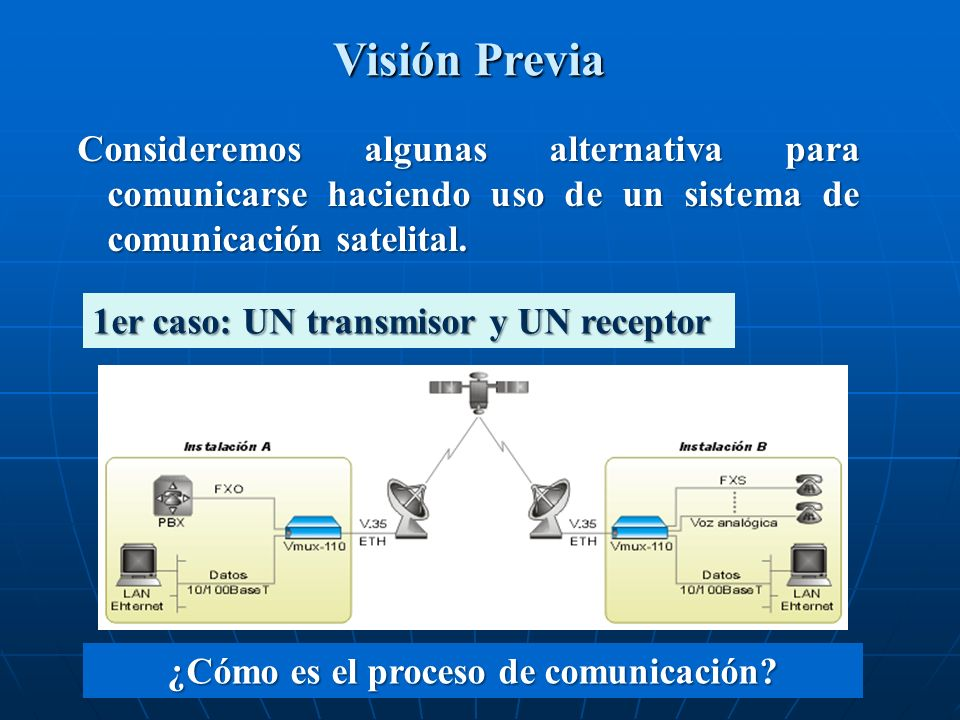 Visión Previa Consideremos algunas alternativa para comunicarse haciendo uso de un sistema de comunicación satelital. 1er caso: UN transmisor y UN rec