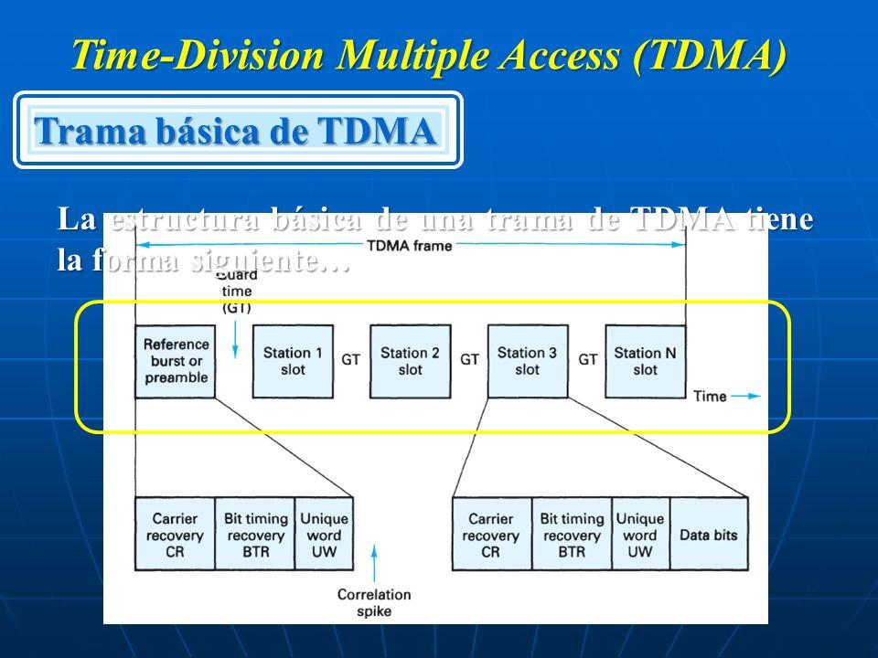 Trama básica de TDMA Time-Division Multiple Access (TDMA) La estructura básica de una trama de TDMA tiene la forma siguiente…