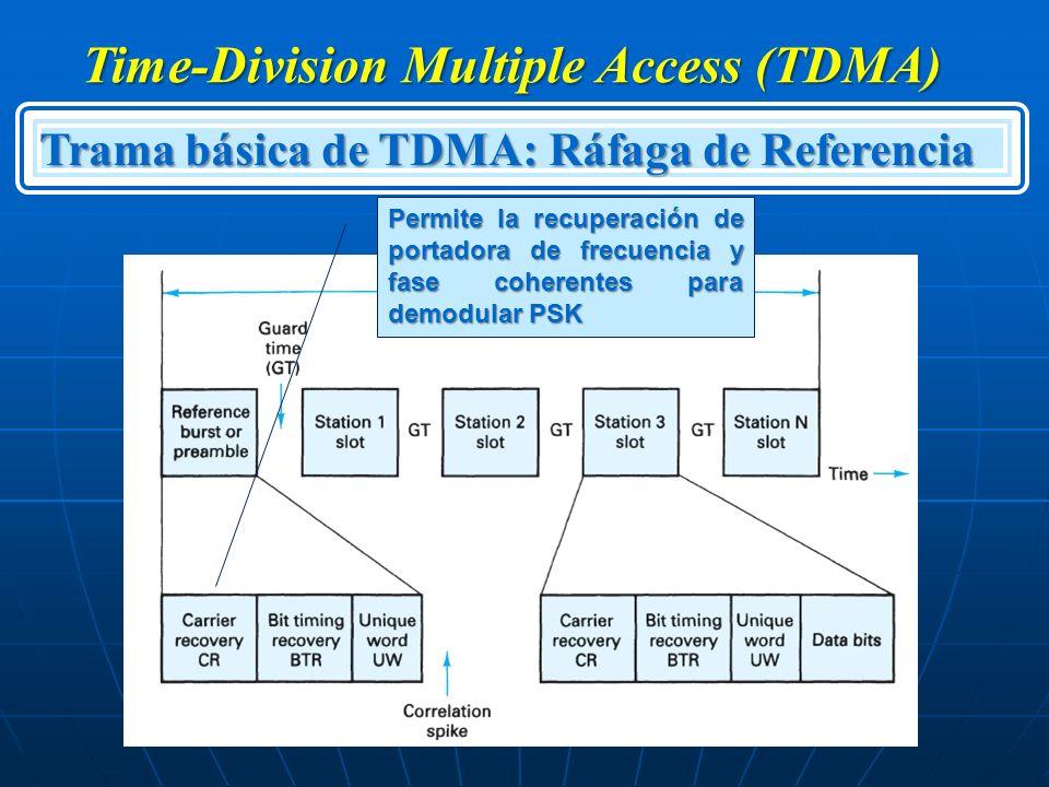 Trama básica de TDMA: Ráfaga de Referencia Time-Division Multiple Access (TDMA) Permite la recuperación de portadora de frecuencia y fase coherentes p