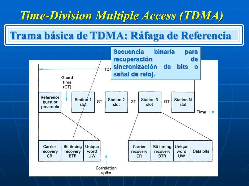 Time-Division Multiple Access (TDMA) Secuencia binaria para recuperación de sincronización de bits o señal de reloj. Trama básica de TDMA: Ráfaga de R