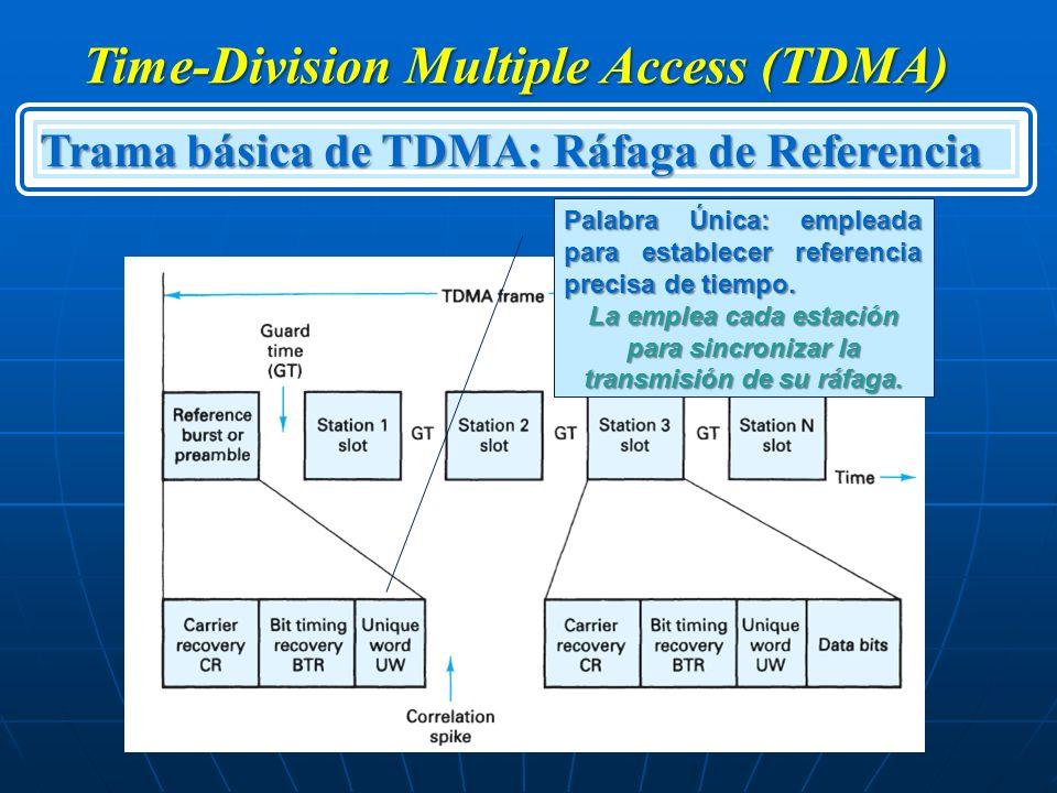 Time-Division Multiple Access (TDMA) Palabra Única: empleada para establecer referencia precisa de tiempo. La emplea cada estación para sincronizar la
