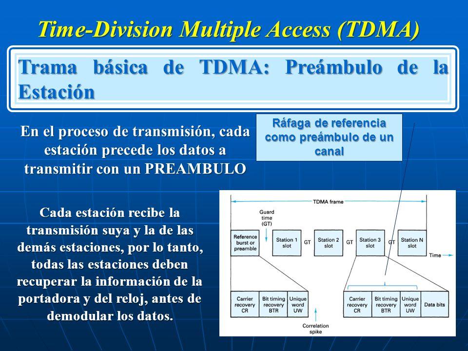 Time-Division Multiple Access (TDMA) Trama básica de TDMA: Preámbulo de la Estación En el proceso de transmisión, cada estación precede los datos a tr