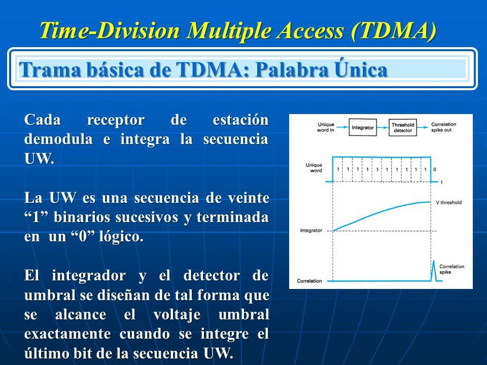 Time-Division Multiple Access (TDMA) Trama básica de TDMA: Palabra Única Cada receptor de estación demodula e integra la secuencia UW. La UW es una se