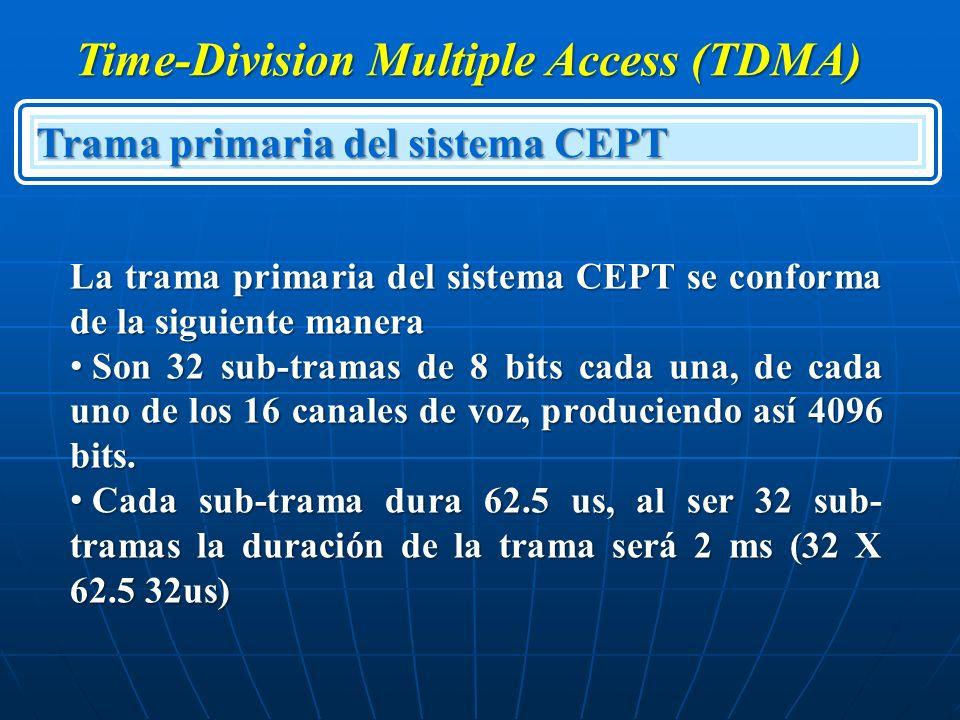 Time-Division Multiple Access (TDMA) Trama primaria del sistema CEPT La trama primaria del sistema CEPT se conforma de la siguiente manera Son 32 sub-