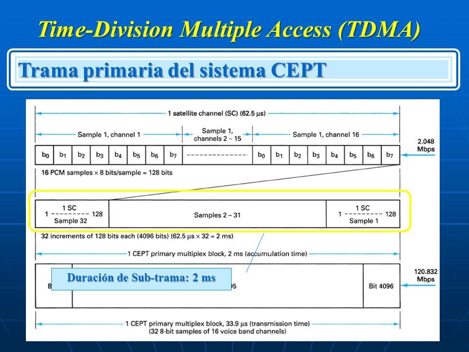 Time-Division Multiple Access (TDMA) Trama primaria del sistema CEPT Duración de Sub-trama: 2 ms