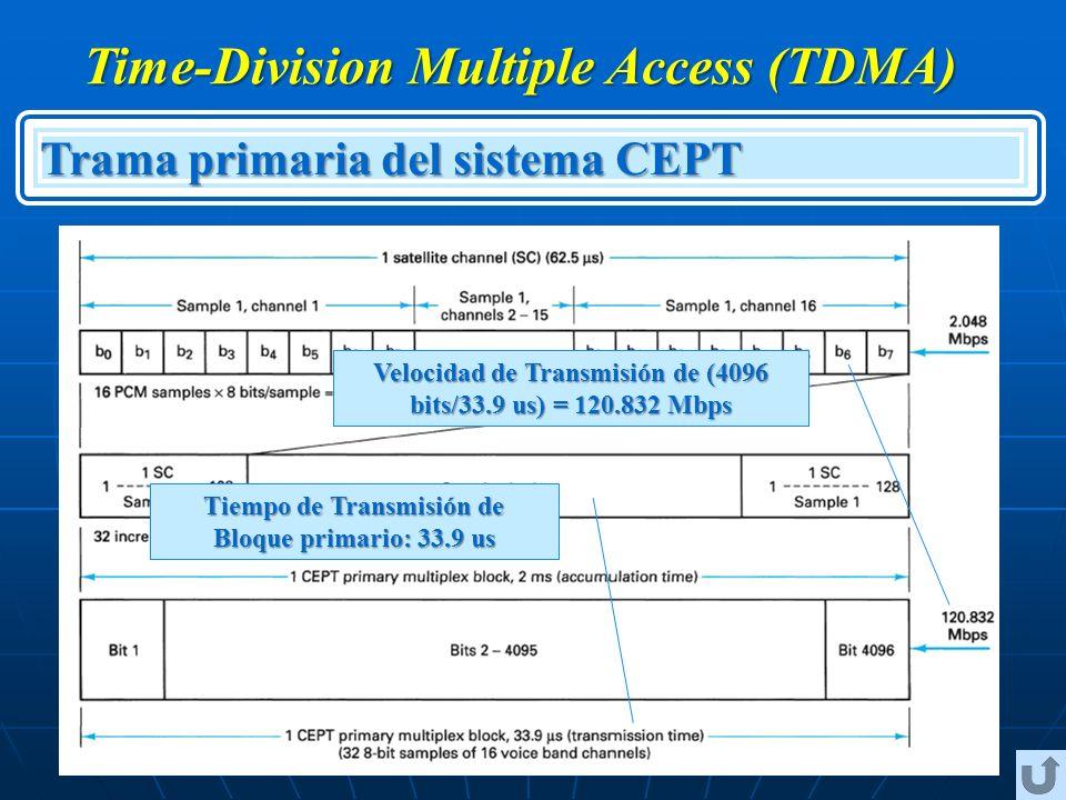 Time-Division Multiple Access (TDMA) Trama primaria del sistema CEPT Velocidad de Transmisión de (4096 bits/33.9 us) = 120.832 Mbps Tiempo de Transmis