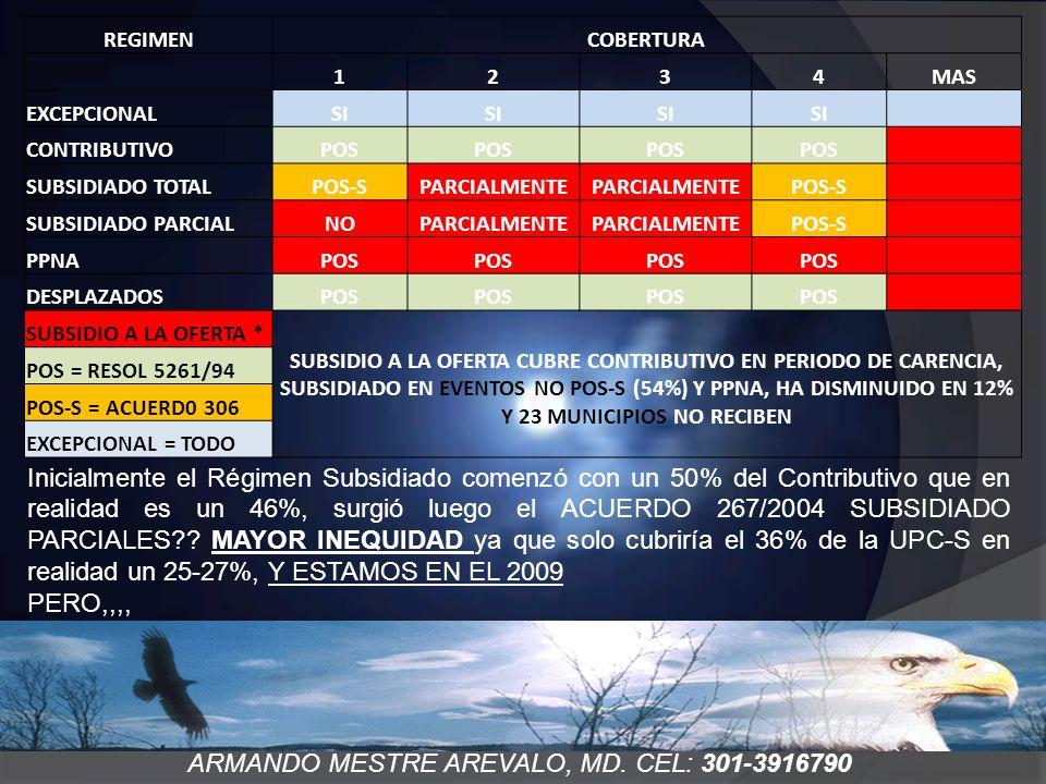 ARMANDO MESTRE AREVALO, MD. CEL: 301-3916790 Inicialmente el Régimen Subsidiado comenzó con un 50% del Contributivo que en realidad es un 46%, surgió