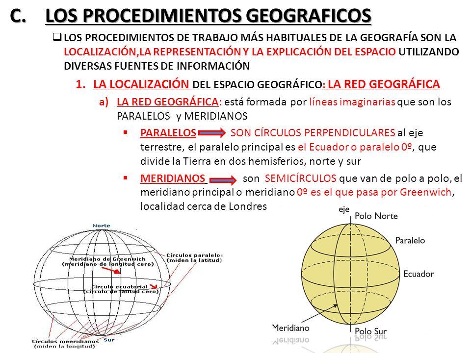 C. LOS PROCEDIMIENTOS GEOGRAFICOS C. LOS PROCEDIMIENTOS GEOGRAFICOS LOS PROCEDIMIENTOS DE TRABAJO MÁS HABITUALES DE LA GEOGRAFÍA SON LA LOCALIZACIÓN,L