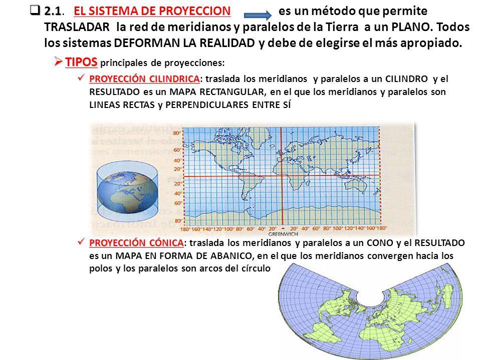2.1 2.1. EL SISTEMA DE PROYECCION es un método que permite TRASLADAR la red de meridianos y paralelos de la Tierra a un PLANO. Todos los sistemas DEFO