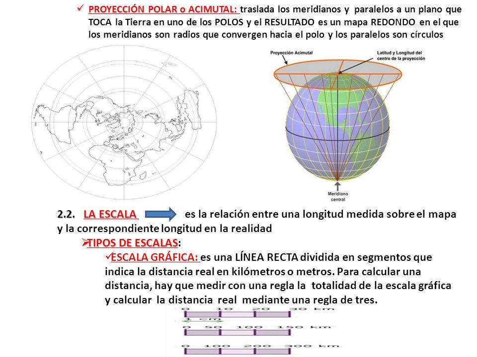 PROYECCIÓN POLAR o ACIMUTAL: PROYECCIÓN POLAR o ACIMUTAL: traslada los meridianos y paralelos a un plano que TOCA la Tierra en uno de los POLOS y el R