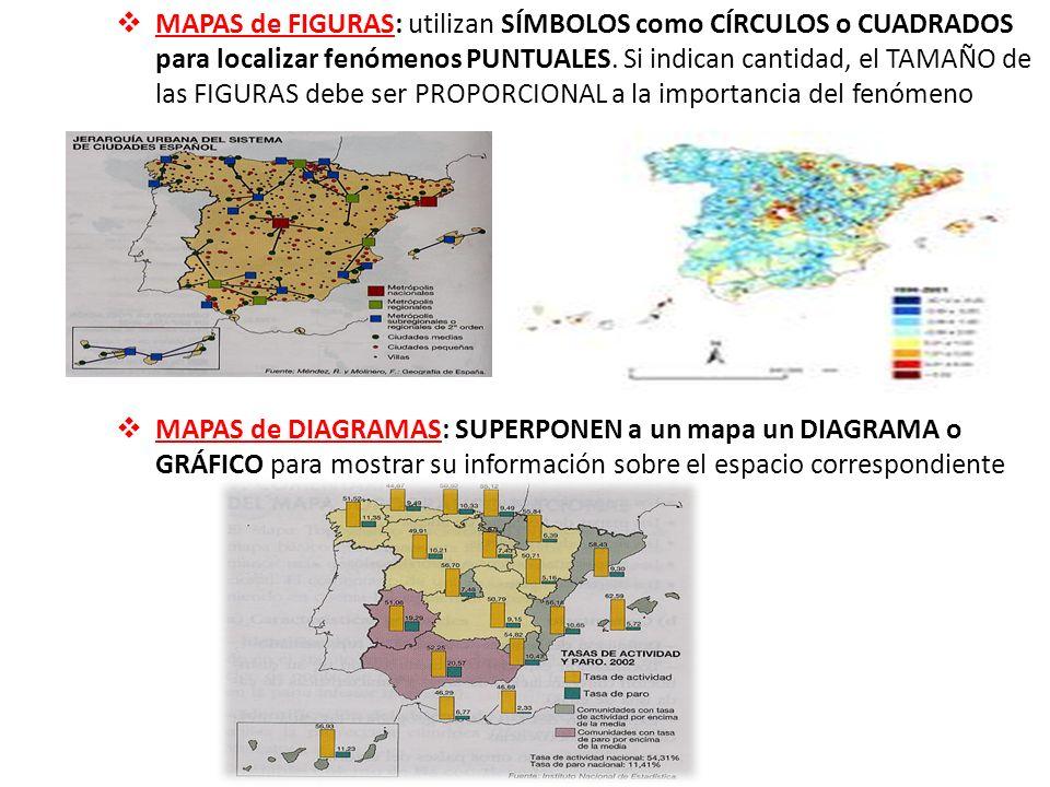 MAPAS de FIGURAS: utilizan SÍMBOLOS como CÍRCULOS o CUADRADOS para localizar fenómenos PUNTUALES. Si indican cantidad, el TAMAÑO de las FIGURAS debe s