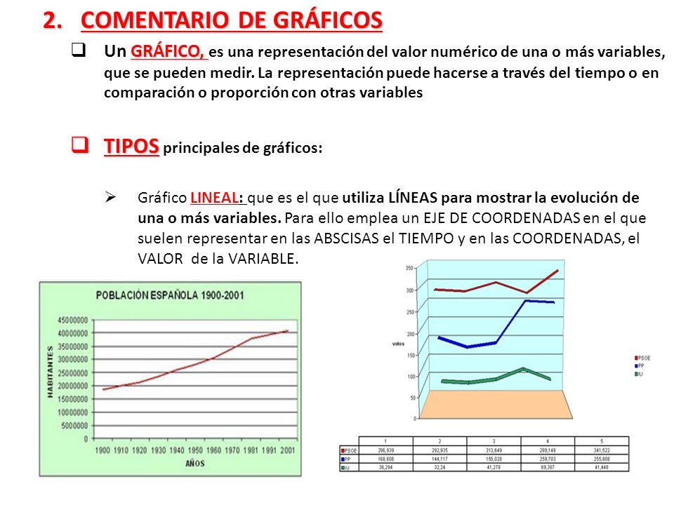 2. COMENTARIO DE GRÁFICOS 2. COMENTARIO DE GRÁFICOS GRÁFICO, Un GRÁFICO, es una representación del valor numérico de una o más variables, que se puede