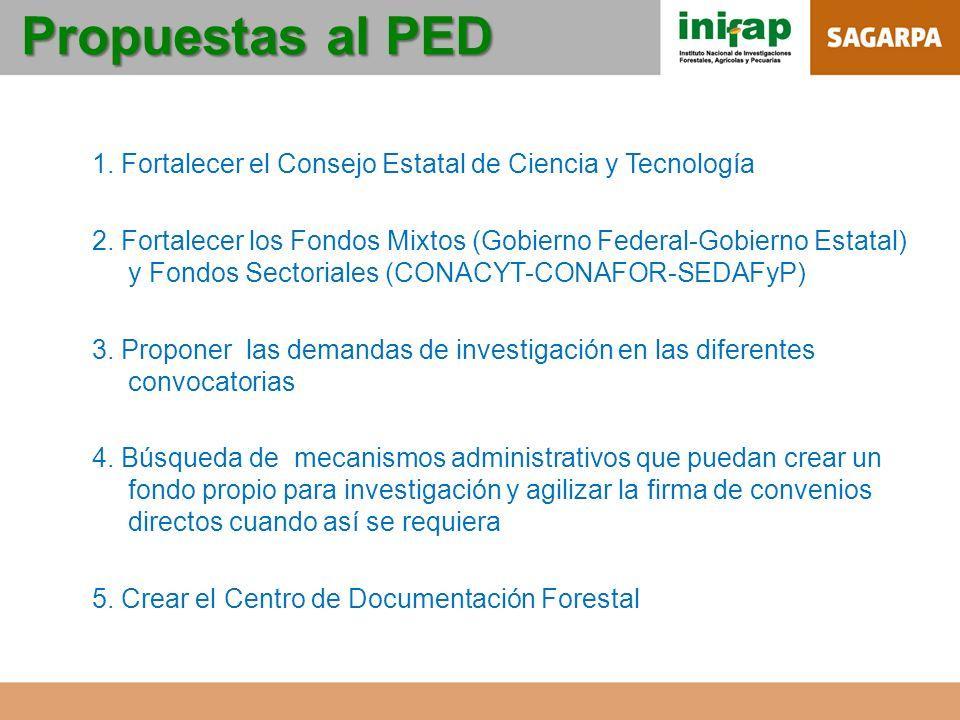 Propuestas al PED 1. Fortalecer el Consejo Estatal de Ciencia y Tecnología 2. Fortalecer los Fondos Mixtos (Gobierno Federal-Gobierno Estatal) y Fondo