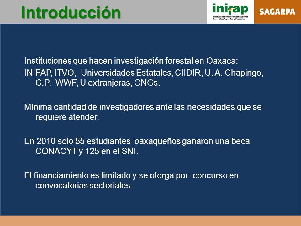 Introducción Instituciones que hacen investigación forestal en Oaxaca: INIFAP, ITVO, Universidades Estatales, CIIDIR, U. A. Chapingo, C.P. WWF, U extr