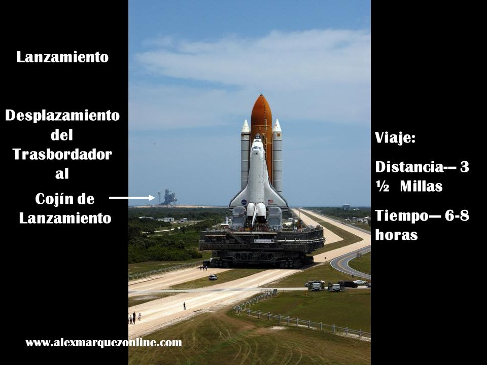Lanzamiento Desplazamiento del Trasbordador al Cojín de Lanzamiento Viaje: Distancia--- 3 ½ Millas Tiempo--- 6-8 horas www.alexmarquezonline.com