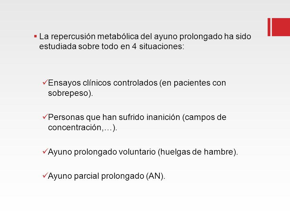 La repercusión metabólica del ayuno prolongado ha sido estudiada sobre todo en 4 situaciones: Ensayos clínicos controlados (en pacientes con sobrepeso