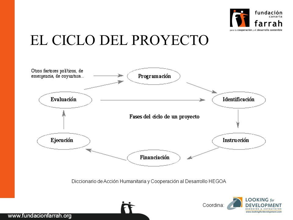 www.fundacionfarrah.org Coordina: Diccionario de Acción Humanitaria y Cooperación al Desarrollo HEGOA EL CICLO DEL PROYECTO