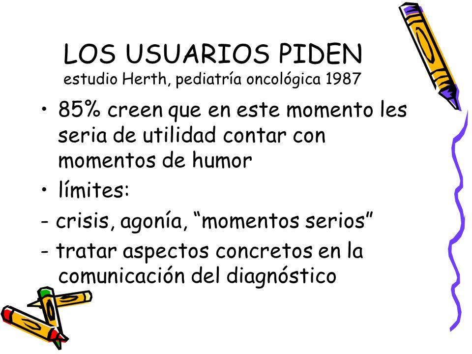 LOS USUARIOS PIDEN estudio Herth, pediatría oncológica 1987 85% creen que en este momento les seria de utilidad contar con momentos de humor límites: