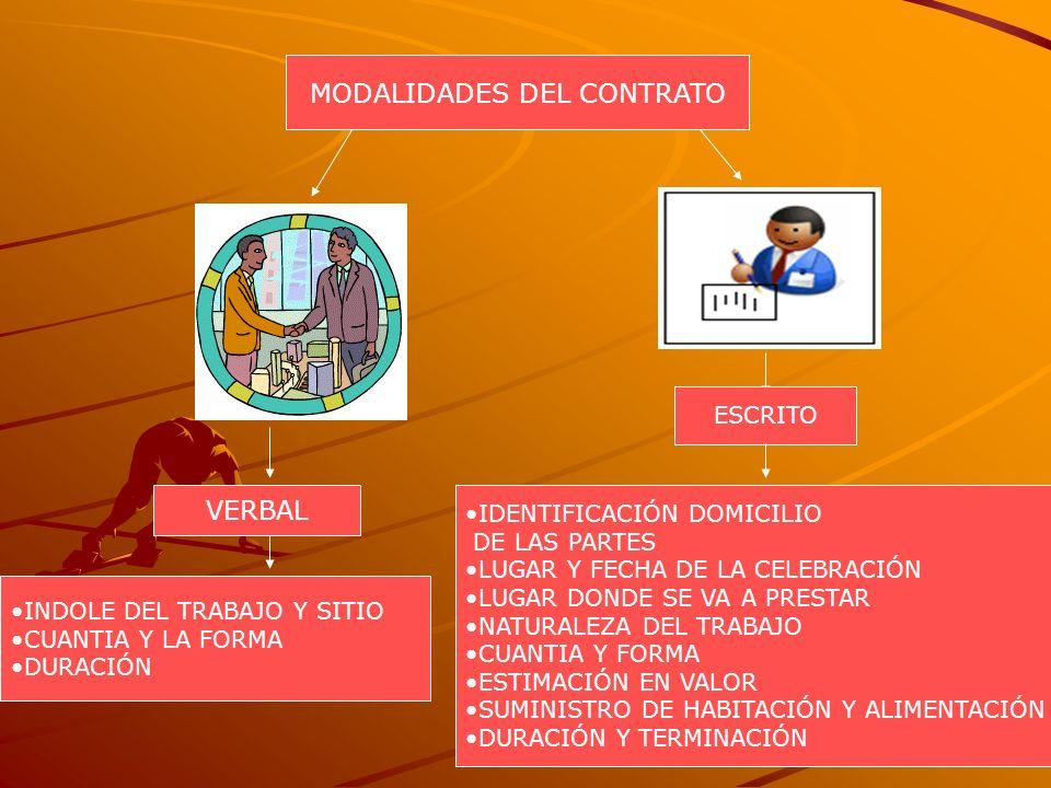 MODALIDADES DEL CONTRATO VERBAL ESCRITO INDOLE DEL TRABAJO Y SITIO CUANTIA Y LA FORMA DURACIÓN IDENTIFICACIÓN DOMICILIO DE LAS PARTES LUGAR Y FECHA DE
