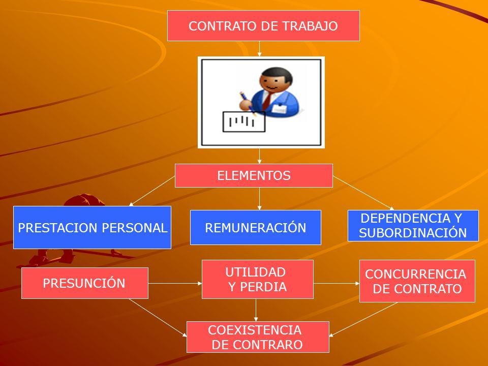 CONTRATO DE TRABAJO ELEMENTOS PRESTACION PERSONAL DEPENDENCIA Y SUBORDINACIÓN REMUNERACIÓN PRESUNCIÓN CONCURRENCIA DE CONTRATO COEXISTENCIA DE CONTRAR