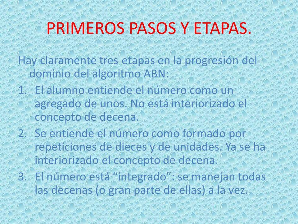 PRIMEROS PASOS Y ETAPAS. Hay claramente tres etapas en la progresión del dominio del algoritmo ABN: 1.El alumno entiende el número como un agregado de