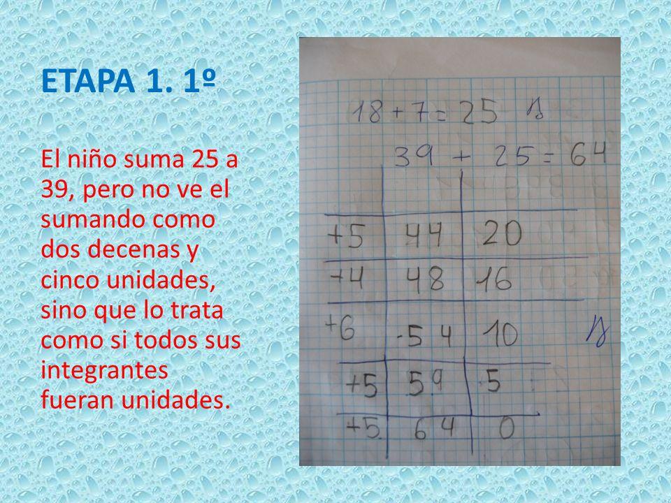 ETAPA 1. 1º El niño suma 25 a 39, pero no ve el sumando como dos decenas y cinco unidades, sino que lo trata como si todos sus integrantes fueran unid