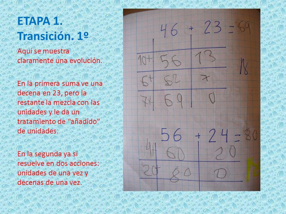 ETAPA 1. Transición. 1º Aquí se muestra claramente una evolución. En la primera suma ve una decena en 23, pero la restante la mezcla con las unidades