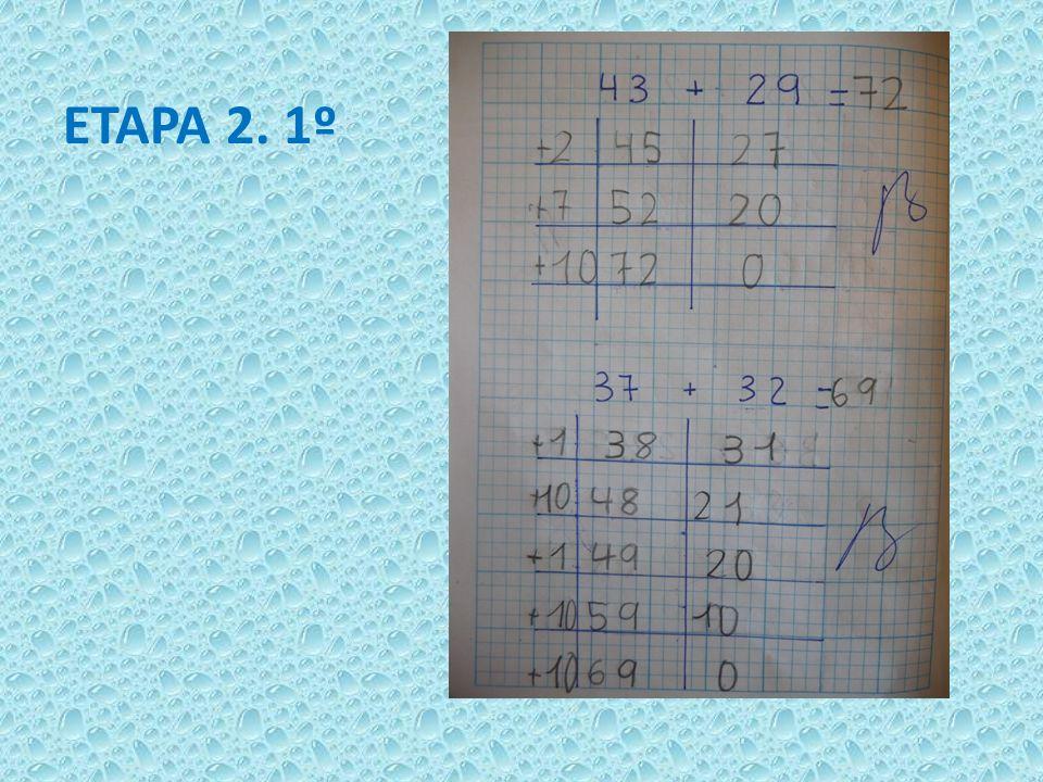 ETAPA 2 Y TRANSICIÓN A LA ETAPA 3.