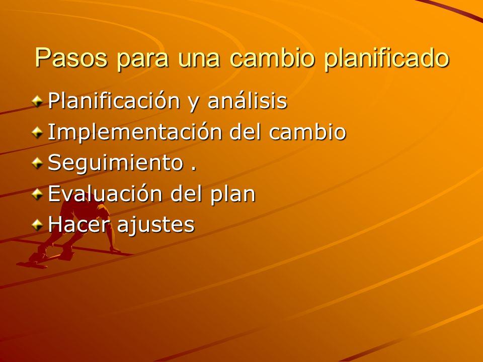 Pasos para una cambio planificado Planificación y análisis Implementación del cambio Seguimiento. Evaluación del plan Hacer ajustes