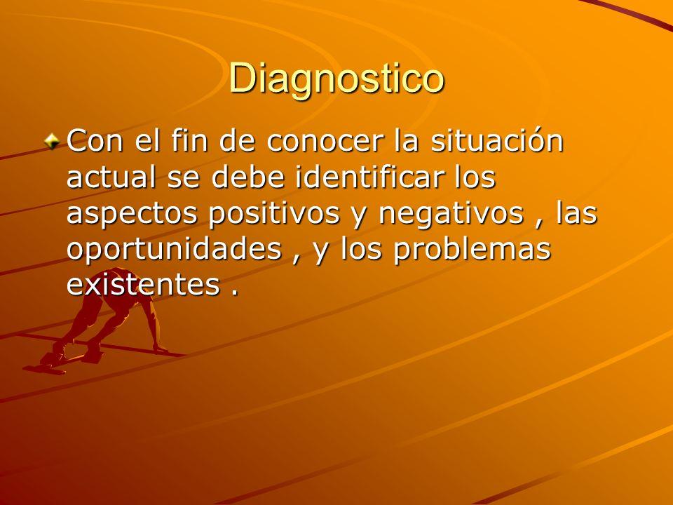 Diagnostico Con el fin de conocer la situación actual se debe identificar los aspectos positivos y negativos, las oportunidades, y los problemas exist