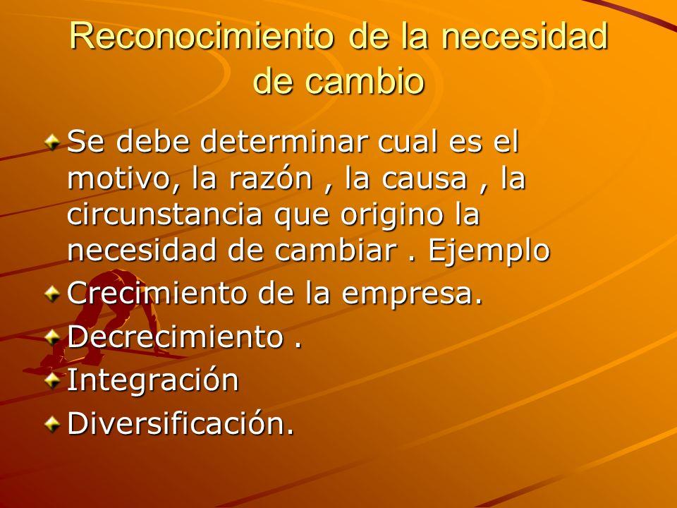 Reconocimiento de la necesidad de cambio Se debe determinar cual es el motivo, la razón, la causa, la circunstancia que origino la necesidad de cambia