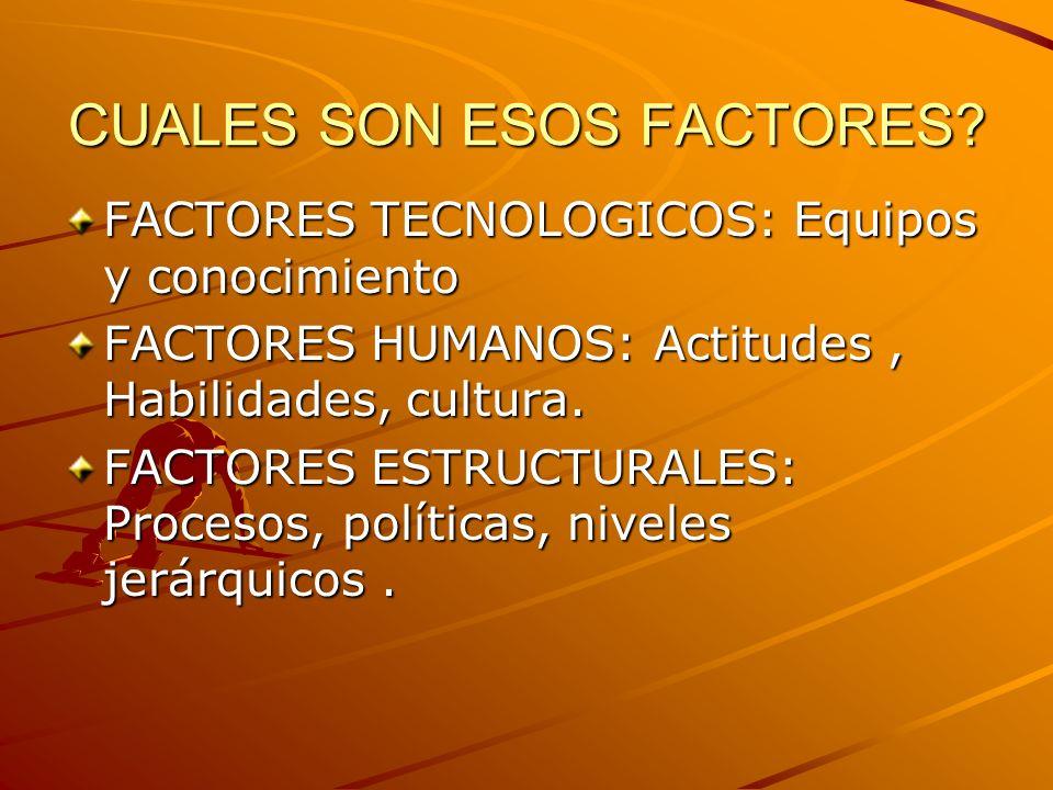 CUALES SON ESOS FACTORES? FACTORES TECNOLOGICOS: Equipos y conocimiento FACTORES HUMANOS: Actitudes, Habilidades, cultura. FACTORES ESTRUCTURALES: Pro