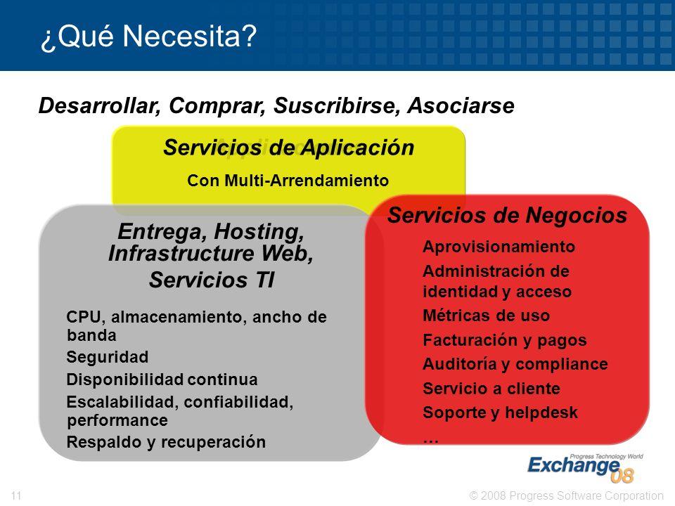 © 2008 Progress Software Corporation11 Applicaciones Servicios de Aplicación Con Multi-Arrendamiento Entrega, Hosting, Infrastructure Web, Servicios T
