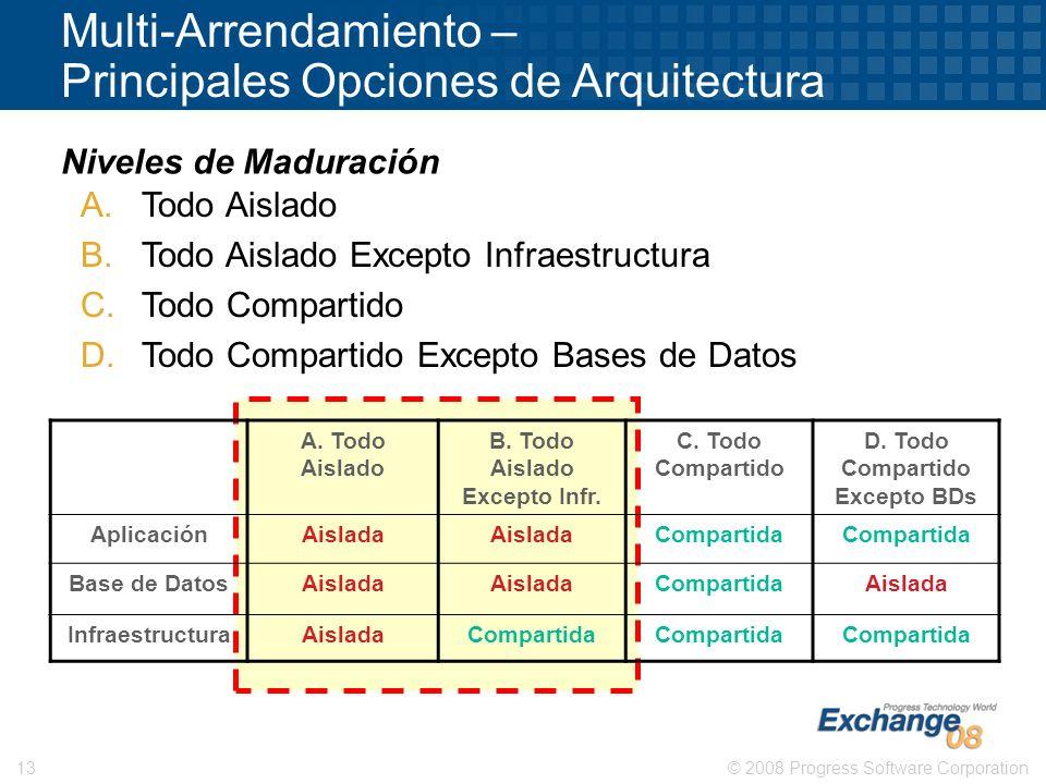 © 2008 Progress Software Corporation13 Multi-Arrendamiento – Principales Opciones de Arquitectura A.Todo Aislado B.Todo Aislado Excepto Infraestructur