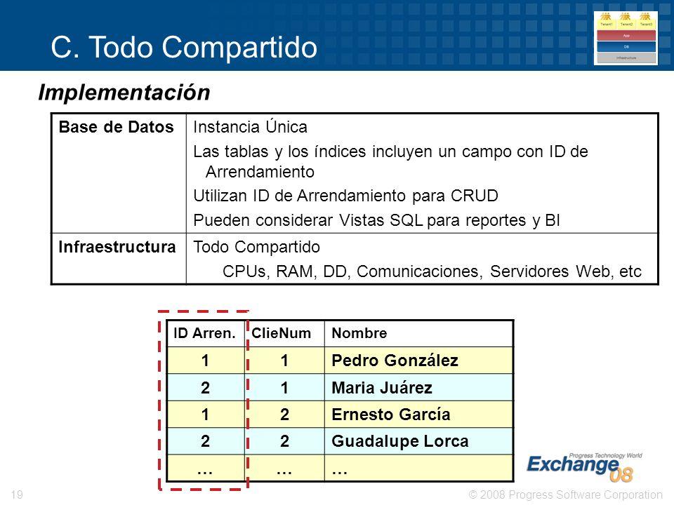 © 2008 Progress Software Corporation19 Base de DatosInstancia Única Las tablas y los índices incluyen un campo con ID de Arrendamiento Utilizan ID de