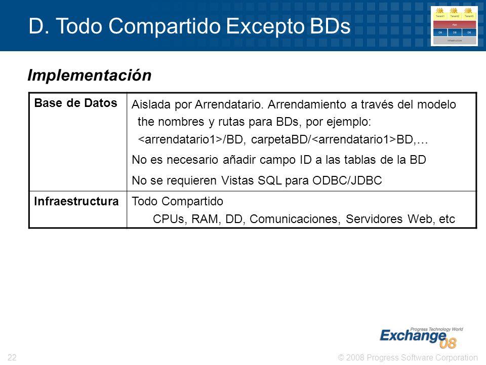© 2008 Progress Software Corporation22 D. Todo Compartido Excepto BDs Base de Datos Aislada por Arrendatario. Arrendamiento a través del modelo the no
