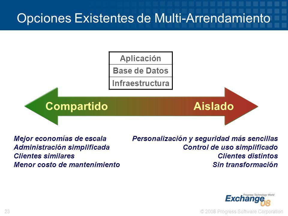© 2008 Progress Software Corporation23 CompartidoAislado Mejor economías de escala Administración simplificada Clientes similares Menor costo de mante